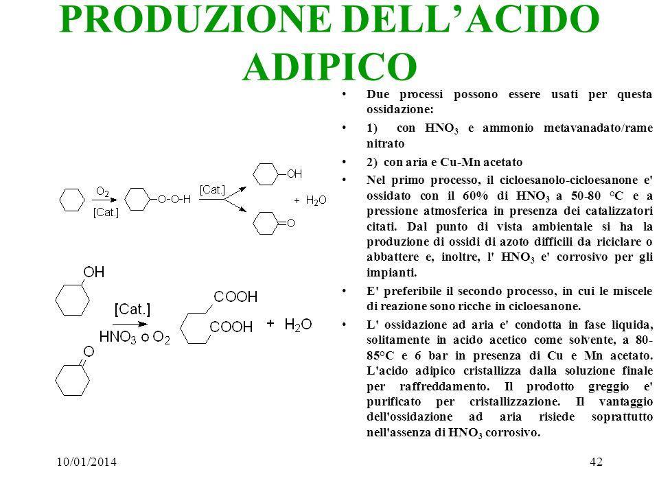 10/01/201442 PRODUZIONE DELLACIDO ADIPICO Due processi possono essere usati per questa ossidazione: 1) con HNO 3 e ammonio metavanadato/rame nitrato 2