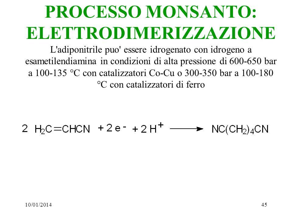 10/01/201445 PROCESSO MONSANTO: ELETTRODIMERIZZAZIONE L'adiponitrile puo' essere idrogenato con idrogeno a esametilendiamina in condizioni di alta pre