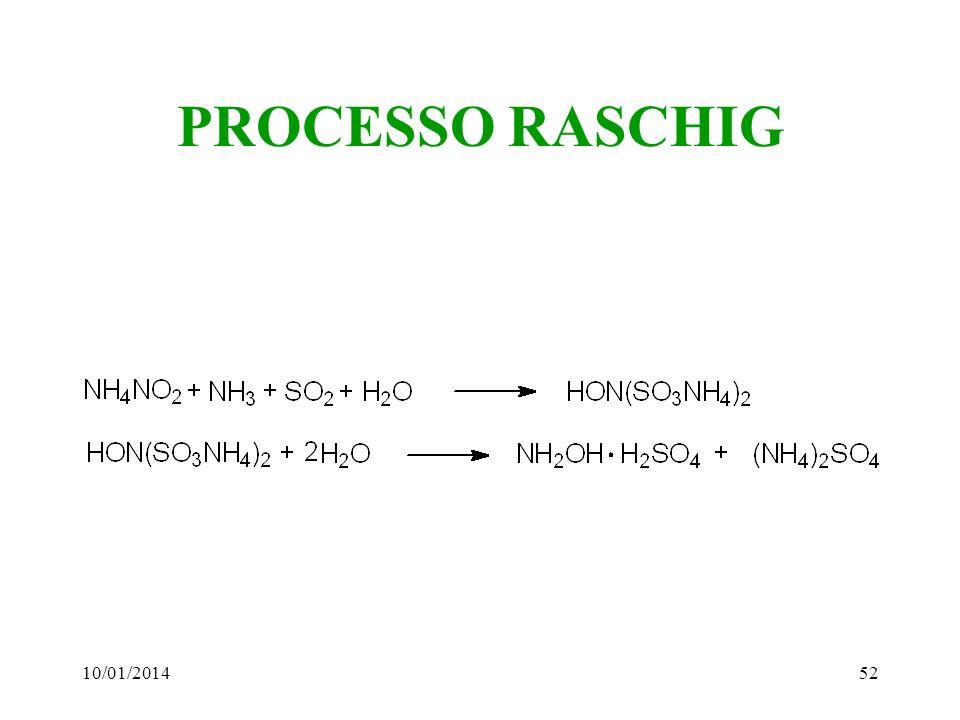 10/01/201452 PROCESSO RASCHIG