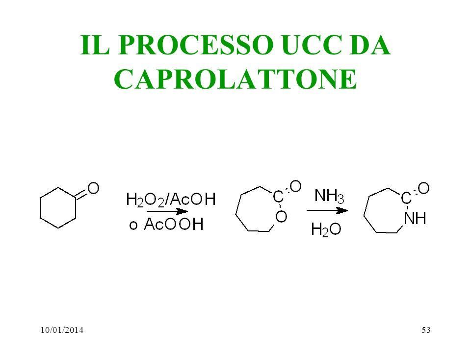 10/01/201453 IL PROCESSO UCC DA CAPROLATTONE