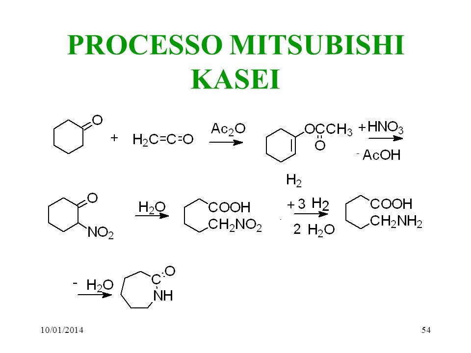 10/01/201454 PROCESSO MITSUBISHI KASEI