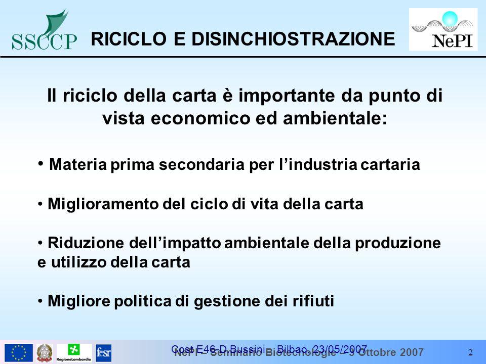 NePI – Seminario Biotecnologie – 3 Ottobre 2007 Cost E46-D.Bussini Bilbao, 23/05/2007 2 RICICLO E DISINCHIOSTRAZIONE Il riciclo della carta è importan