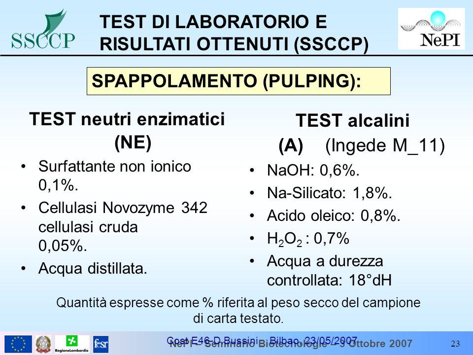 NePI – Seminario Biotecnologie – 3 Ottobre 2007 Cost E46-D.Bussini Bilbao, 23/05/2007 23 TEST neutri enzimatici (NE) Surfattante non ionico 0,1%. Cell