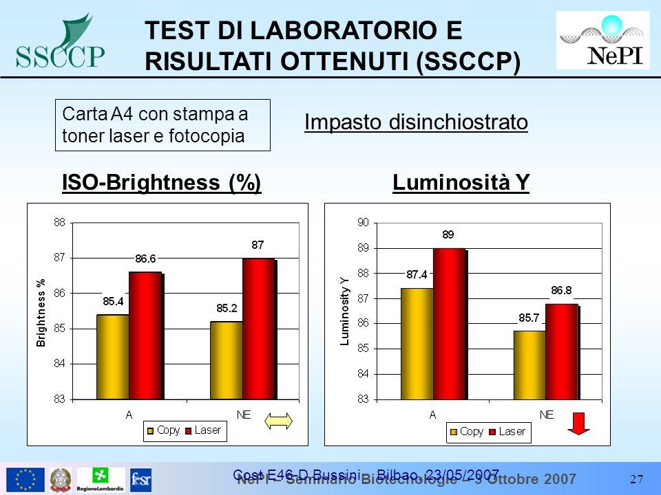 NePI – Seminario Biotecnologie – 3 Ottobre 2007 Cost E46-D.Bussini Bilbao, 23/05/2007 27 ISO-Brightness (%) TEST DI LABORATORIO E RISULTATI OTTENUTI (