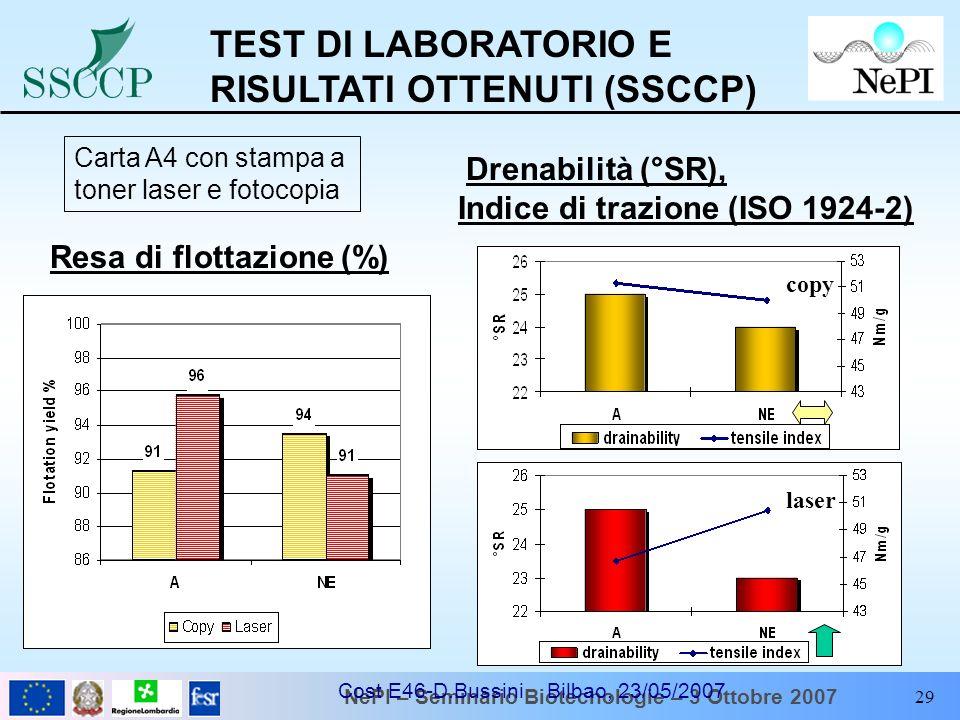 NePI – Seminario Biotecnologie – 3 Ottobre 2007 Cost E46-D.Bussini Bilbao, 23/05/2007 29 Drenabilità (°SR), Indice di trazione (ISO 1924-2) copy laser