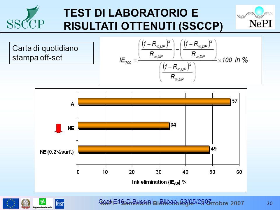 NePI – Seminario Biotecnologie – 3 Ottobre 2007 Cost E46-D.Bussini Bilbao, 23/05/2007 30 Carta di quotidiano stampa off-set TEST DI LABORATORIO E RISU