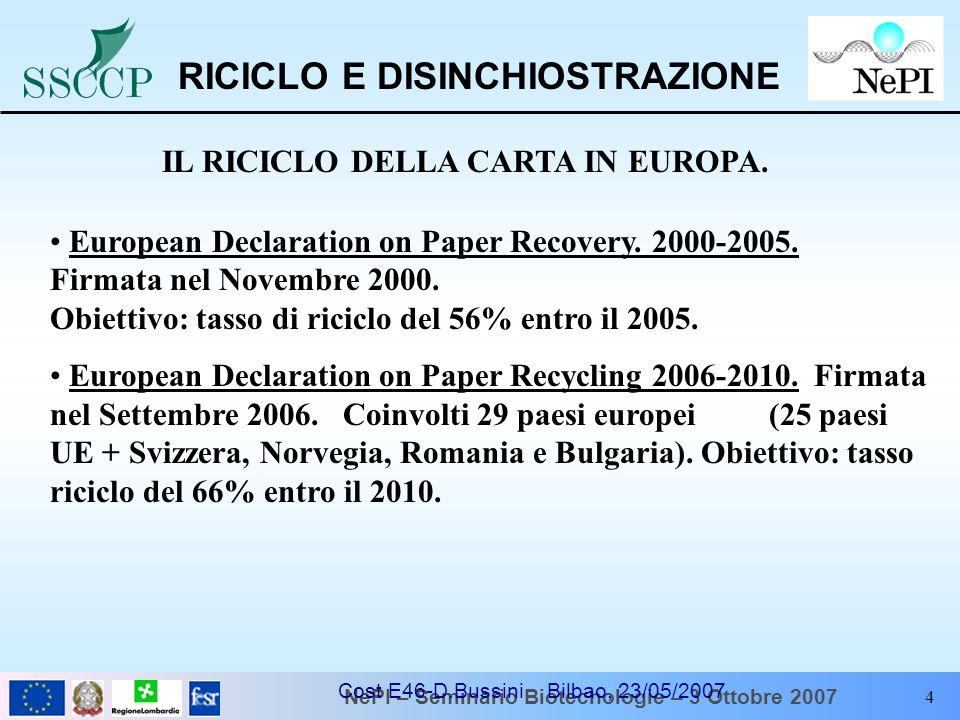 NePI – Seminario Biotecnologie – 3 Ottobre 2007 Cost E46-D.Bussini Bilbao, 23/05/2007 4 European Declaration on Paper Recovery. 2000-2005. Firmata nel