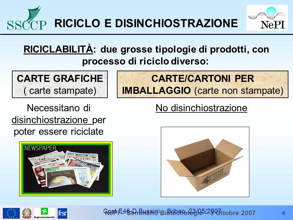 NePI – Seminario Biotecnologie – 3 Ottobre 2007 Cost E46-D.Bussini Bilbao, 23/05/2007 6 RICICLABILITÀ RICICLABILITÀ: due grosse tipologie di prodotti,