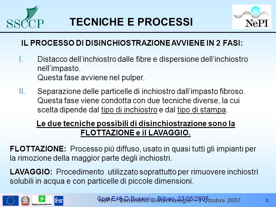 NePI – Seminario Biotecnologie – 3 Ottobre 2007 Cost E46-D.Bussini Bilbao, 23/05/2007 8 TECNICHE E PROCESSI IL PROCESSO DI DISINCHIOSTRAZIONE AVVIENE