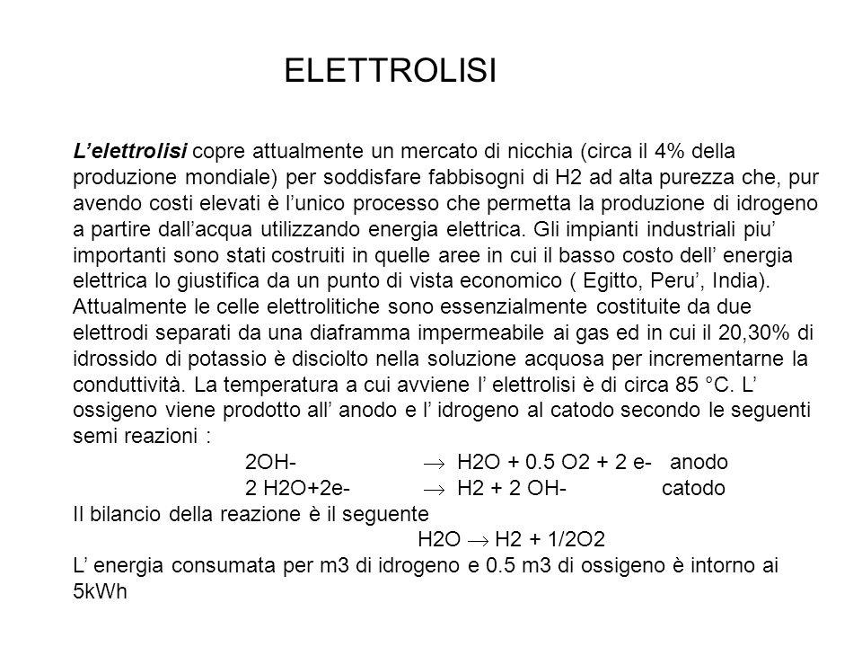 ELETTROLISI Lelettrolisi copre attualmente un mercato di nicchia (circa il 4% della produzione mondiale) per soddisfare fabbisogni di H2 ad alta purezza che, pur avendo costi elevati è lunico processo che permetta la produzione di idrogeno a partire dallacqua utilizzando energia elettrica.