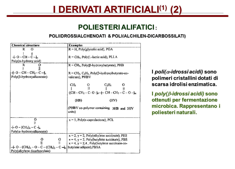 I DERIVATI ARTIFICIALI (1) (2) POLIESTERI ALIFATICI : POLIIDROSSIALCHENOATI & POLI(ALCHILEN-DICARBOSSILATI) I poli( -idrossi acidi) sono polimeri cris