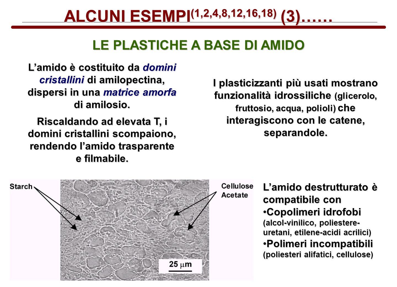 ALCUNI ESEMPI (1,2,4,8,12,16,18) (3)…… LE PLASTICHE A BASE DI AMIDO Lamido è costituito da domini cristallini di amilopectina, dispersi in una matrice