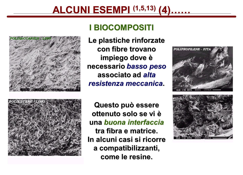 ALCUNI ESEMPI (1,5,13) (4)…… I BIOCOMPOSITI Le plastiche rinforzate con fibre trovano impiego dove è necessario basso peso associato ad alta resistenz