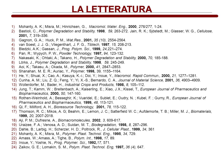 LA LETTERATURA 1)Mohanty, A. K.; Misra, M.; Hinrichsen, G., Macromol. Mater. Eng., 2000, 276/277, 1-24. 2)Bastioli, C., Polymer Degradation and Stabil
