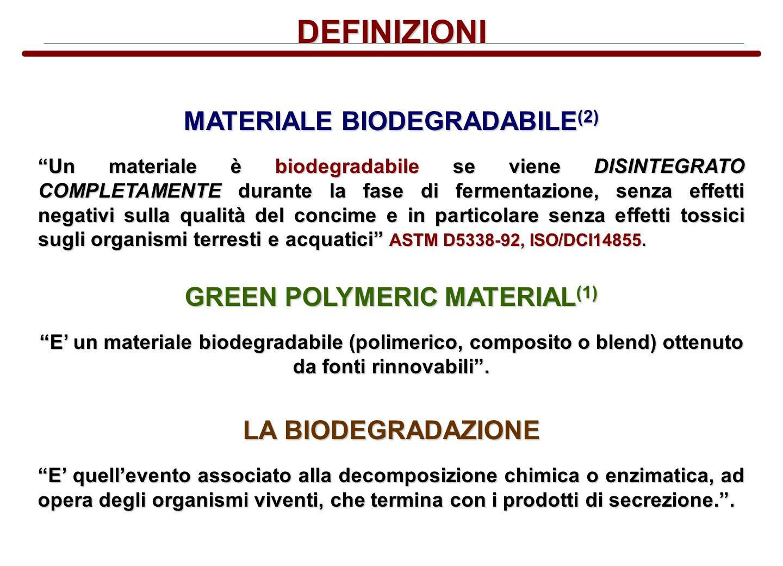 DEFINIZIONI MATERIALE BIODEGRADABILE (2) Un materiale è biodegradabile se viene DISINTEGRATO COMPLETAMENTE durante la fase di fermentazione, senza eff
