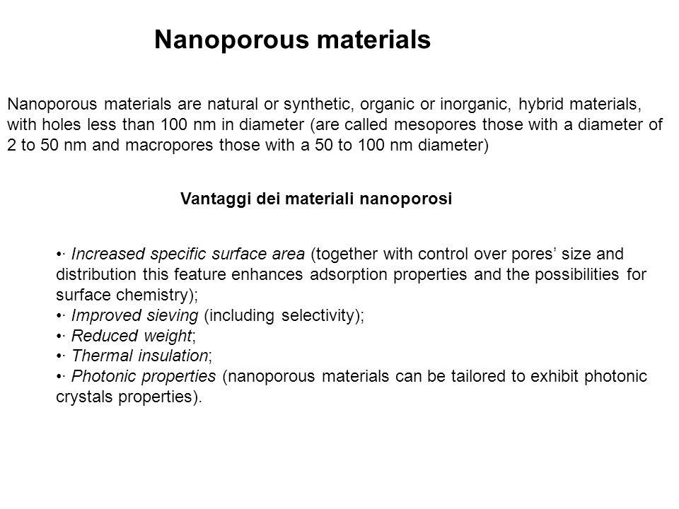 SINTESI DEI MATERIALI NANOPOROSI · Solution precipitation routes (incl.