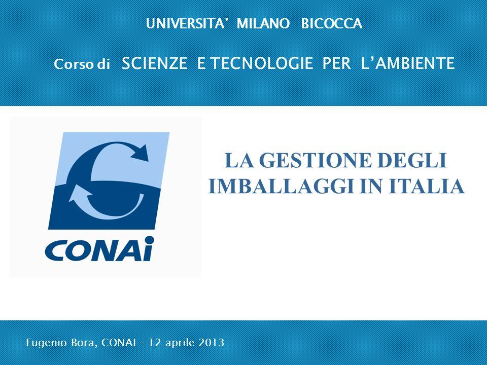 1 UNIVERSITA MILANO BICOCCA Corso di SCIENZE E TECNOLOGIE PER LAMBIENTE Eugenio Bora, CONAI – 12 aprile 2013 LA GESTIONE DEGLI IMBALLAGGI IN ITALIA