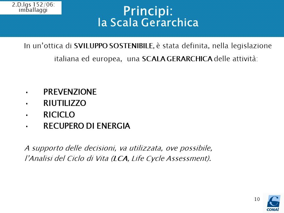 10 Principi: la Scala Gerarchica 2.D.lgs 152/06: imballaggi PREVENZIONE RIUTILIZZO RICICLO RECUPERO DI ENERGIA A supporto delle decisioni, va utilizza