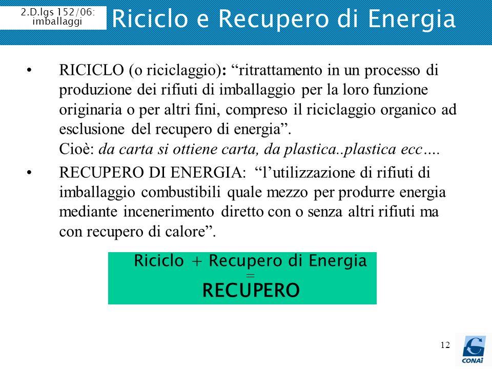 12 Riciclo e Recupero di Energia RICICLO (o riciclaggio): ritrattamento in un processo di produzione dei rifiuti di imballaggio per la loro funzione o
