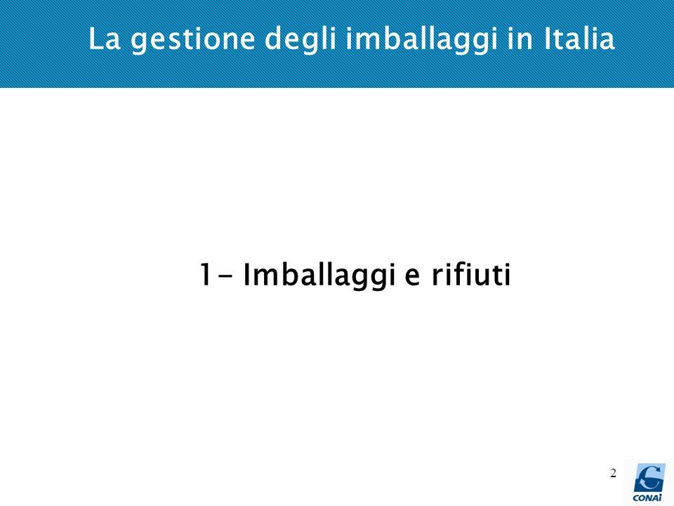 2 La gestione degli imballaggi in Italia 1- Imballaggi e rifiuti