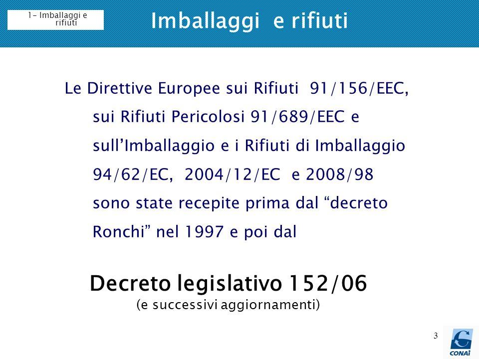 3 Imballaggi e rifiuti Decreto legislativo 152/06 (e successivi aggiornamenti) Le Direttive Europee sui Rifiuti 91/156/EEC, sui Rifiuti Pericolosi 91/