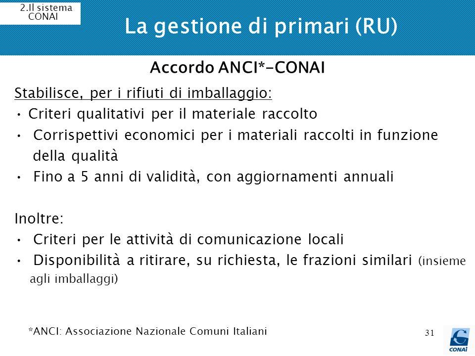 31 La gestione di primari (RU) 2.Il sistema CONAI Accordo ANCI*-CONAI Stabilisce, per i rifiuti di imballaggio: Criteri qualitativi per il materiale r