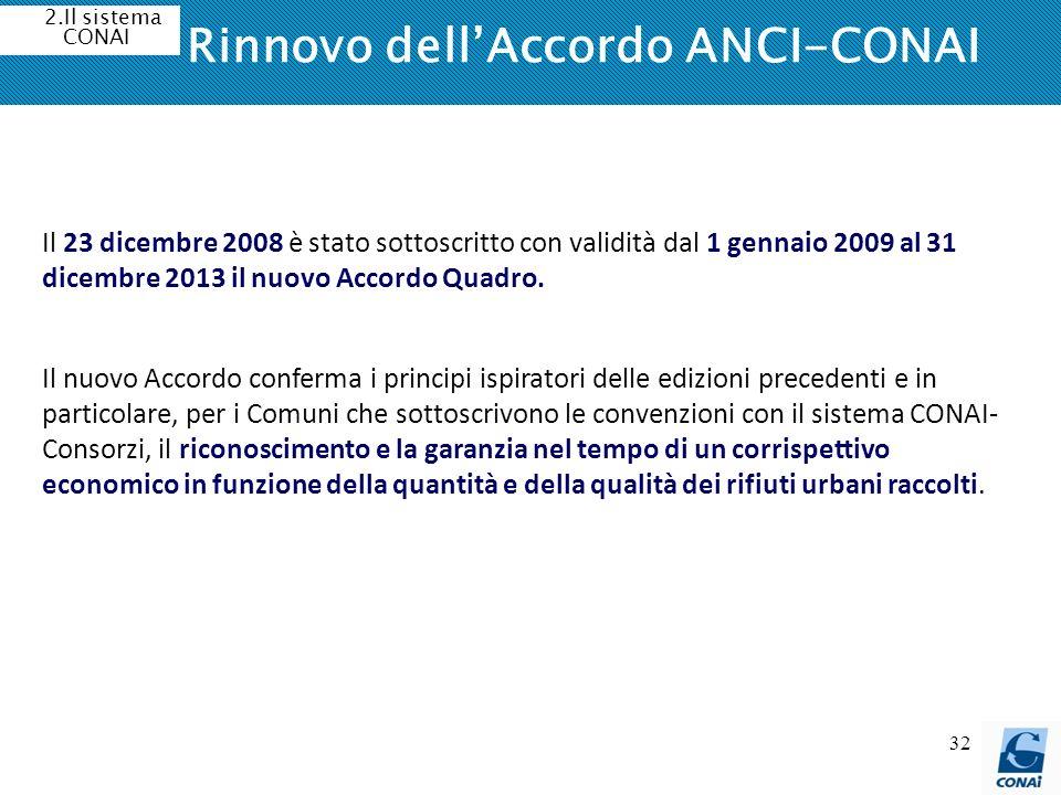 32 Rinnovo dellAccordo ANCI-CONAI Il 23 dicembre 2008 è stato sottoscritto con validità dal 1 gennaio 2009 al 31 dicembre 2013 il nuovo Accordo Quadro