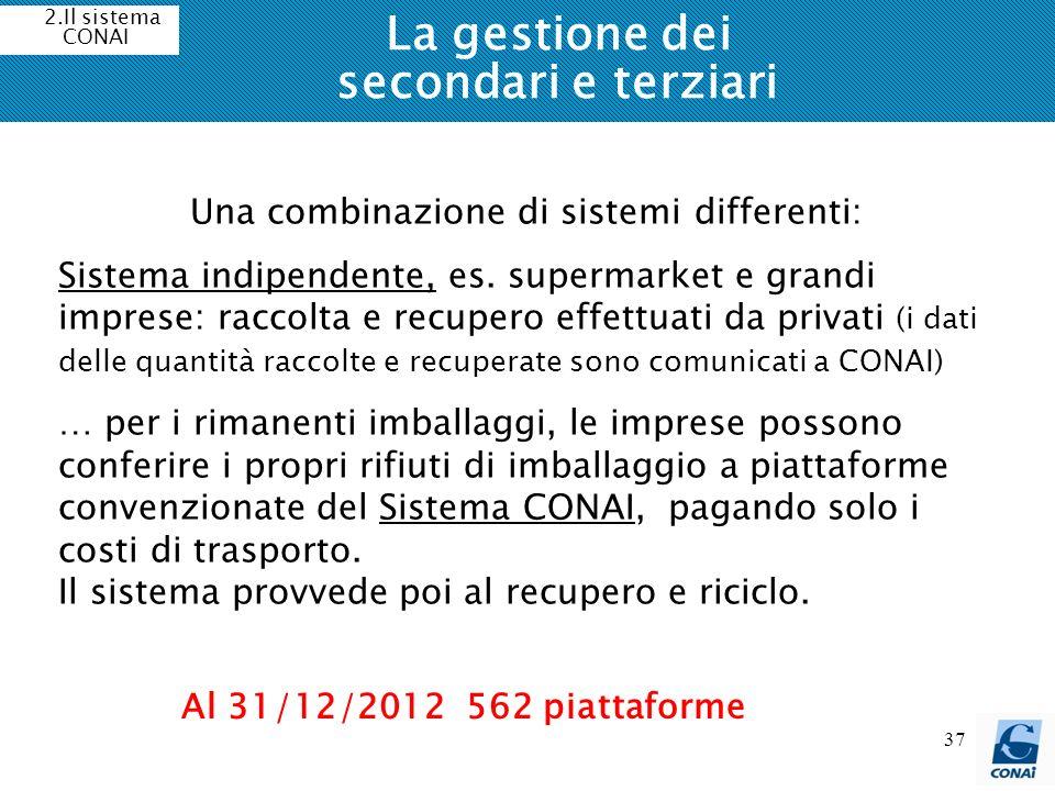 37 La gestione dei secondari e terziari 2.Il sistema CONAI Una combinazione di sistemi differenti: Sistema indipendente, es. supermarket e grandi impr