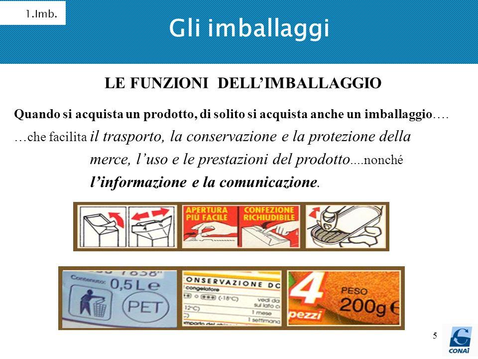 6 La gestione degli imballaggi in Italia 2.