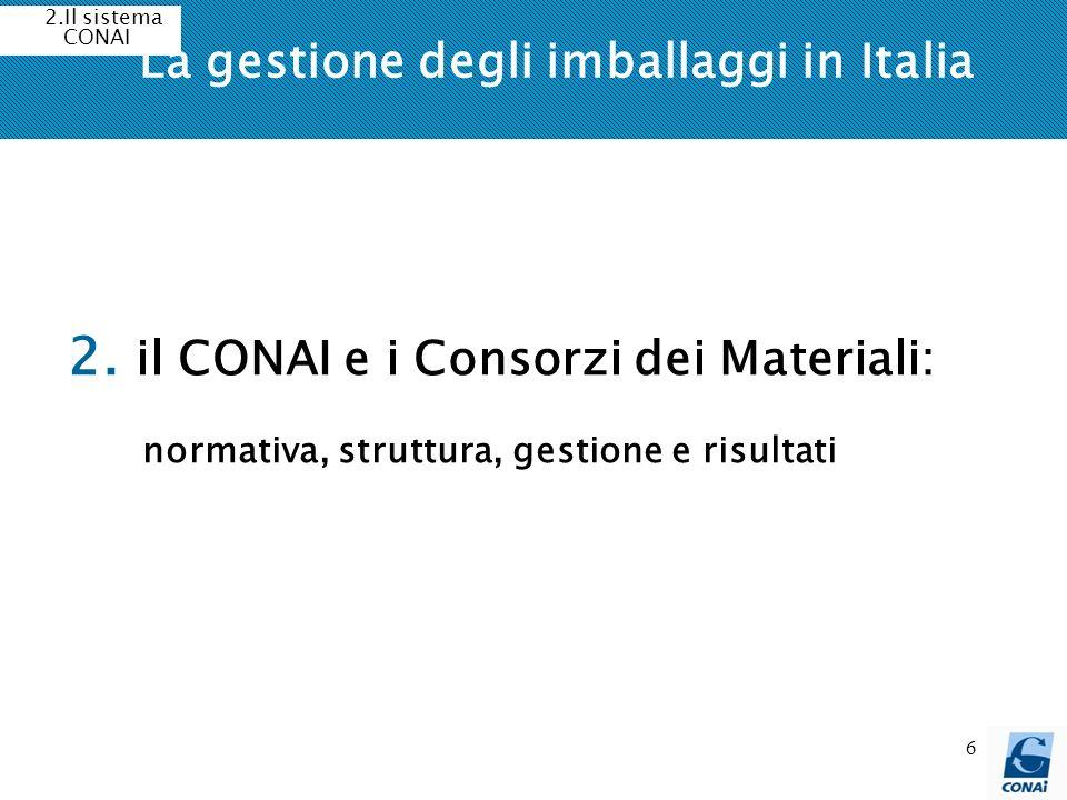6 La gestione degli imballaggi in Italia 2. il CONAI e i Consorzi dei Materiali: normativa, struttura, gestione e risultati 2.Il sistema CONAI