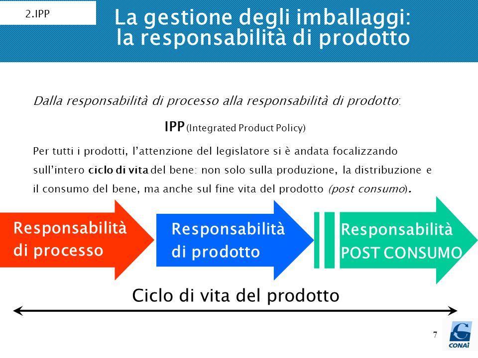 7 Responsabilità POST CONSUMO Ciclo di vita del prodotto Responsabilità di prodotto Responsabilità di processo La gestione degli imballaggi: la respon
