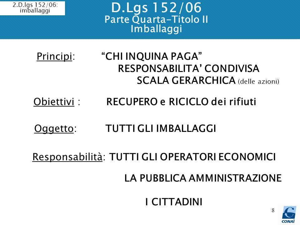 39 Immesso al consumo e raccolta differenziata in convenzione (2011) Elaborazioni CONAI su dati Consorzi di Filiera 3.