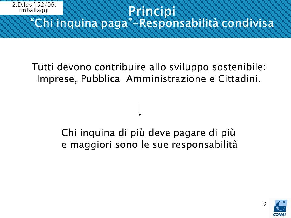 9 Principi Chi inquina paga-Responsabilità condivisa 2.D.lgs 152/06: imballaggi Tutti devono contribuire allo sviluppo sostenibile: Imprese, Pubblica