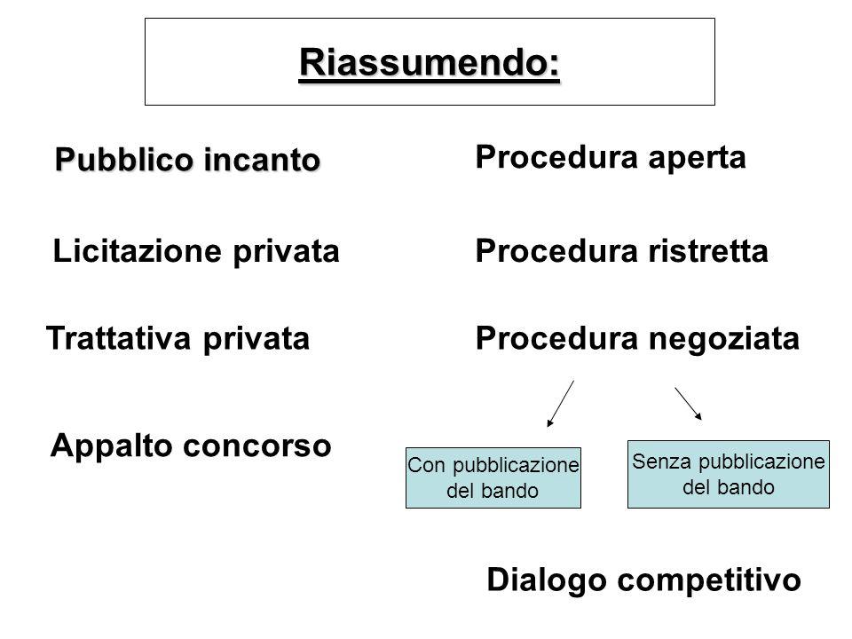 Pubblico incanto Licitazione privata Trattativa privata Appalto concorso Procedura aperta Procedura ristretta Procedura negoziata Dialogo competitivo
