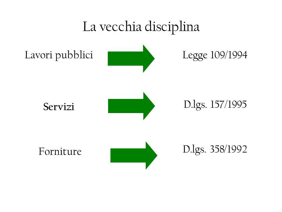 La vecchia disciplina Lavori pubblici Legge 109/1994 Servizi D.lgs. 157/1995 Forniture D.lgs. 358/1992