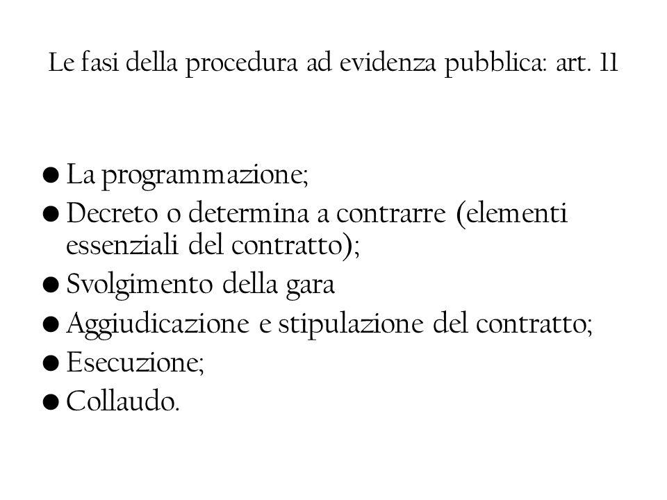 Le fasi della procedura ad evidenza pubblica: art. 11 La programmazione; Decreto o determina a contrarre (elementi essenziali del contratto); Svolgime
