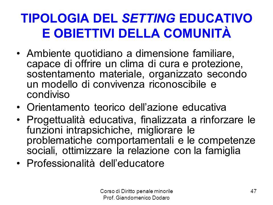 Corso di Diritto penale minorile Prof. Giandomenico Dodaro 47 TIPOLOGIA DEL SETTING EDUCATIVO E OBIETTIVI DELLA COMUNITÀ Ambiente quotidiano a dimensi