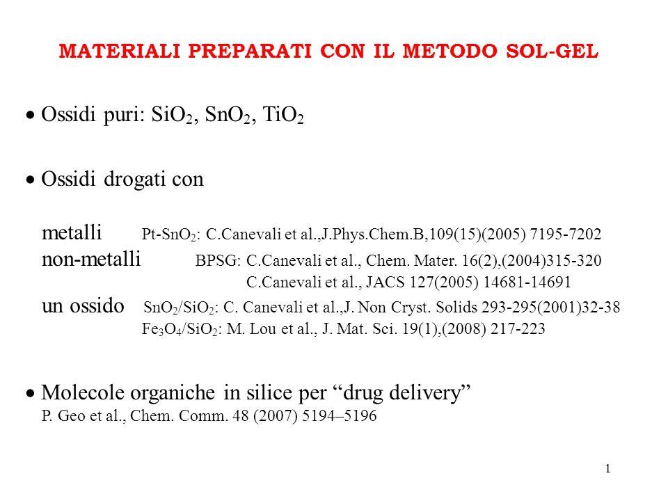 1 MATERIALI PREPARATI CON IL METODO SOL-GEL Ossidi puri: SiO 2, SnO 2, TiO 2 Ossidi drogati con metalli Pt-SnO 2 : C.Canevali et al.,J.Phys.Chem.B,109