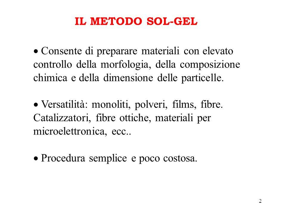 2 IL METODO SOL-GEL Consente di preparare materiali con elevato controllo della morfologia, della composizione chimica e della dimensione delle partic