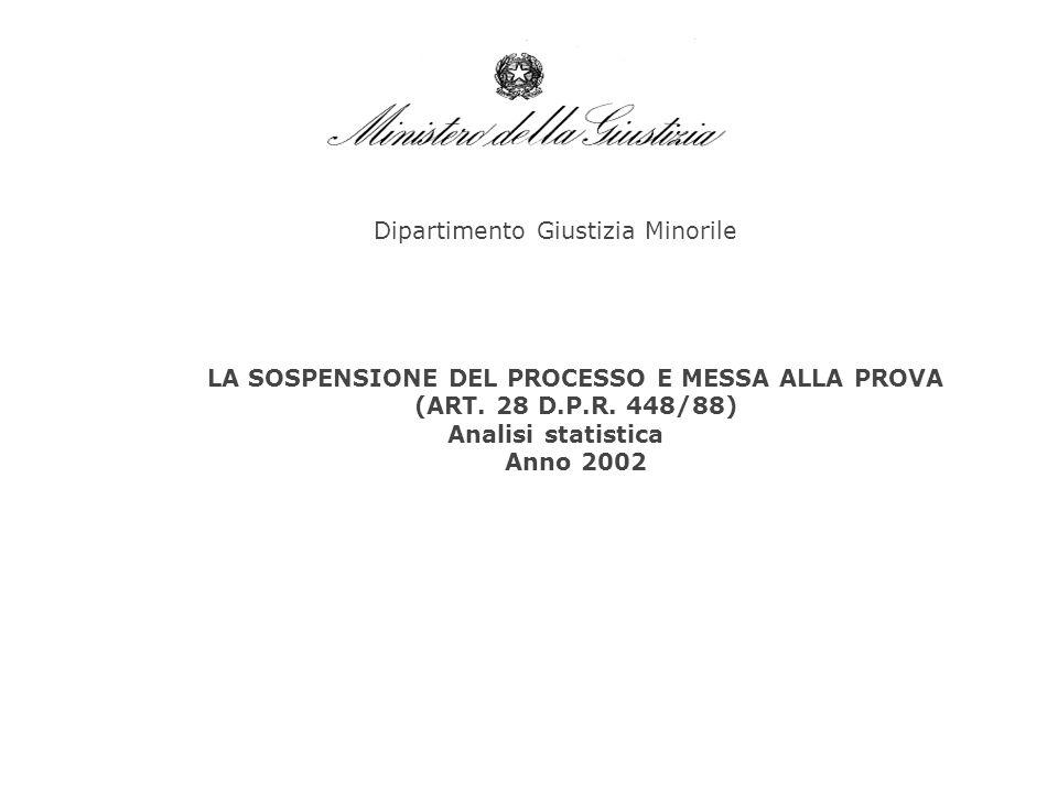 Dipartimento Giustizia Minorile LA SOSPENSIONE DEL PROCESSO E MESSA ALLA PROVA (ART. 28 D.P.R. 448/88) Analisi statistica Anno 2002
