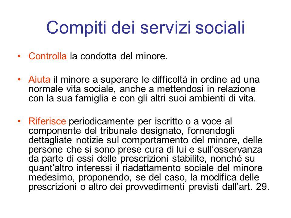 Compiti dei servizi sociali Controlla la condotta del minore. Aiuta il minore a superare le difficoltà in ordine ad una normale vita sociale, anche a