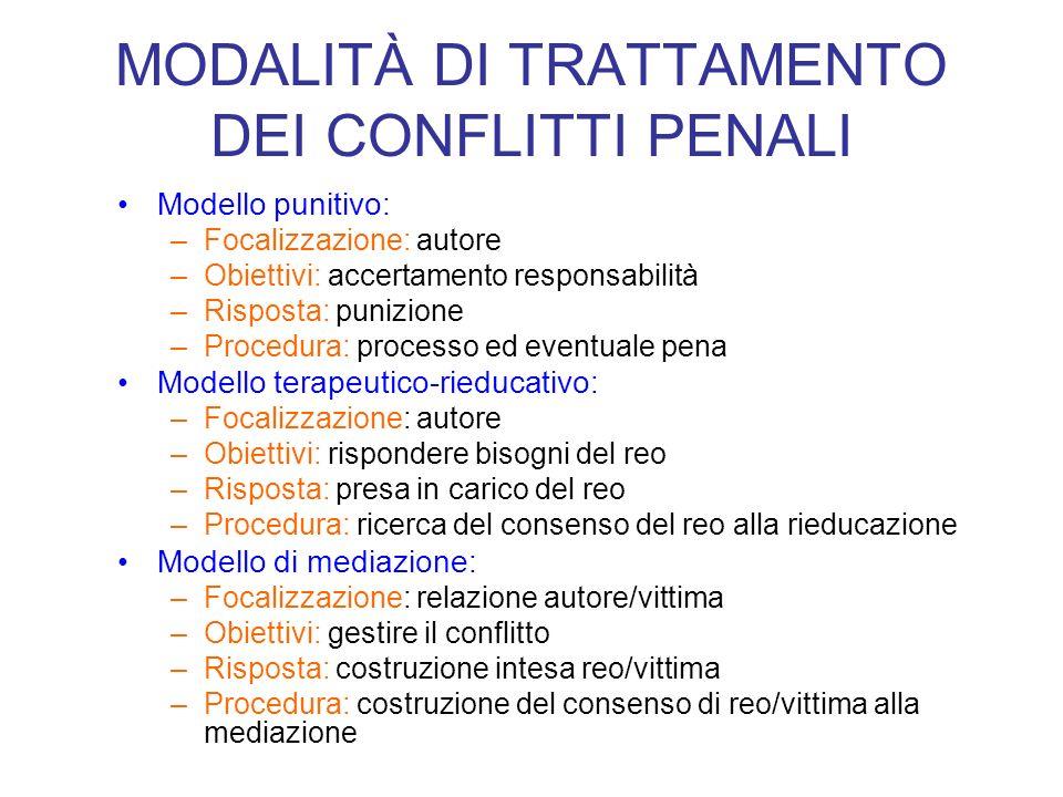 MODALITÀ DI TRATTAMENTO DEI CONFLITTI PENALI Modello punitivo: –Focalizzazione: autore –Obiettivi: accertamento responsabilità –Risposta: punizione –P