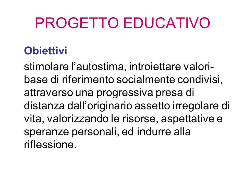 PROGETTO EDUCATIVO Obiettivi stimolare lautostima, introiettare valori- base di riferimento socialmente condivisi, attraverso una progressiva presa di