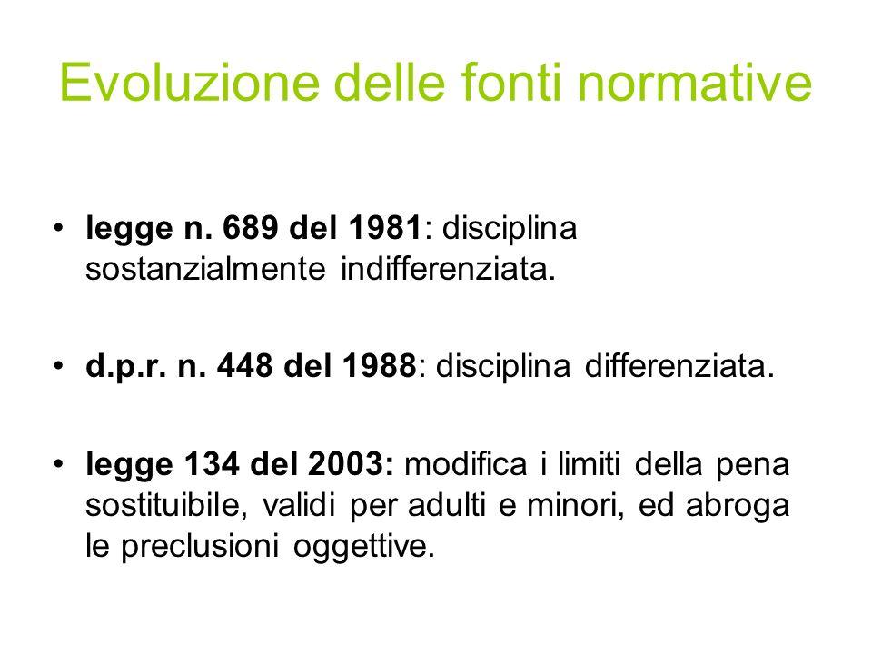 Evoluzione delle fonti normative legge n. 689 del 1981: disciplina sostanzialmente indifferenziata. d.p.r. n. 448 del 1988: disciplina differenziata.
