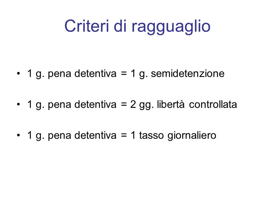 Criteri di ragguaglio 1 g. pena detentiva = 1 g. semidetenzione 1 g. pena detentiva = 2 gg. libertà controllata 1 g. pena detentiva = 1 tasso giornali