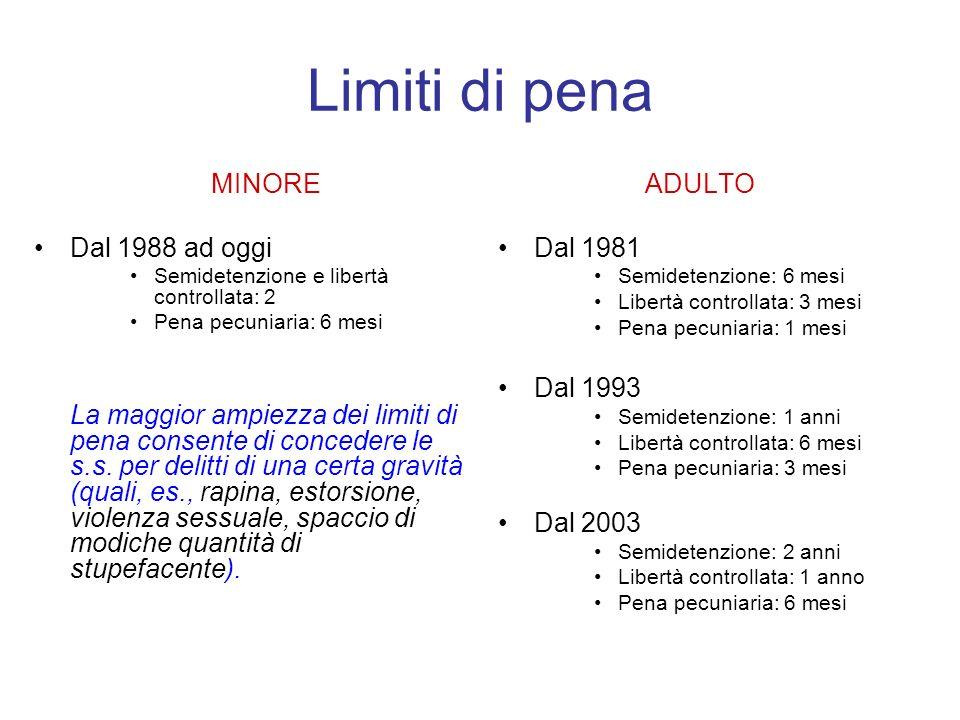 Limiti di pena ADULTO Dal 1981 Semidetenzione: 6 mesi Libertà controllata: 3 mesi Pena pecuniaria: 1 mesi Dal 1993 Semidetenzione: 1 anni Libertà cont