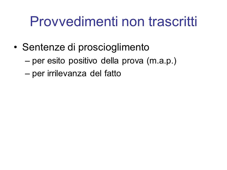 Provvedimenti non trascritti Sentenze di proscioglimento –per esito positivo della prova (m.a.p.) –per irrilevanza del fatto