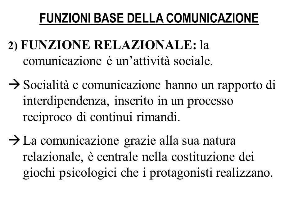 2) FUNZIONE RELAZIONALE: la comunicazione è unattività sociale. Socialità e comunicazione hanno un rapporto di interdipendenza, inserito in un process