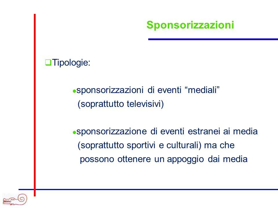 Sponsorizzazioni Tipologie: sponsorizzazioni di eventi mediali (soprattutto televisivi) sponsorizzazione di eventi estranei ai media (soprattutto spor
