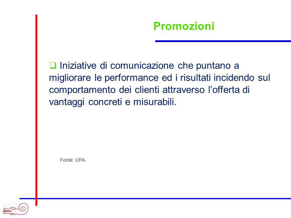 Promozioni Iniziative di comunicazione che puntano a migliorare le performance ed i risultati incidendo sul comportamento dei clienti attraverso loffe